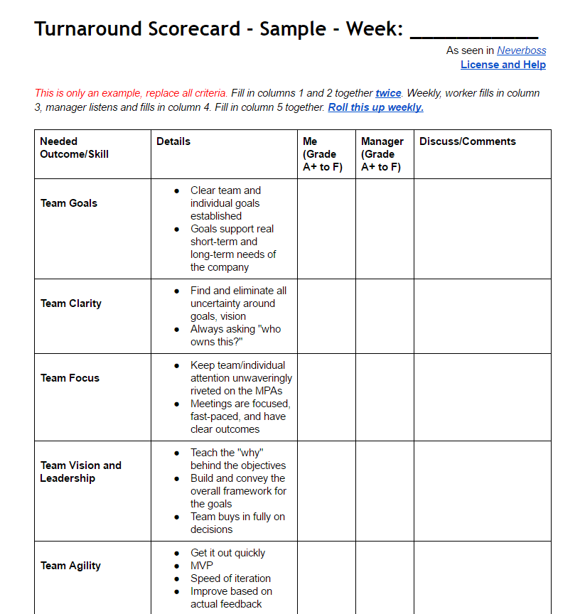 Turnaround Scorecard for workers and teams practicing Hands-Off Leadership