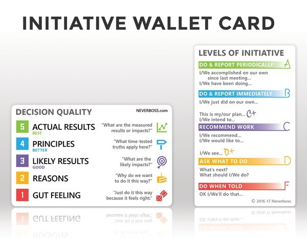Initiative Wallet Card