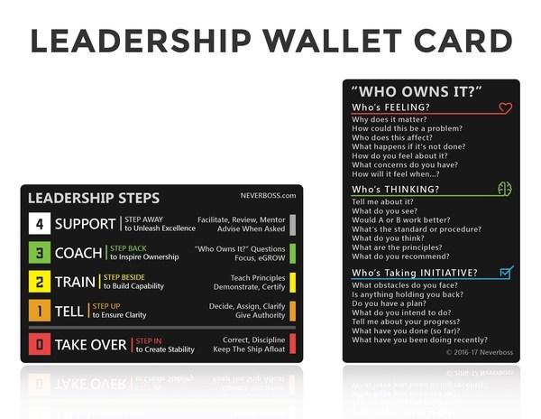Neverboss™ Leadership Steps™ Wallet Card
